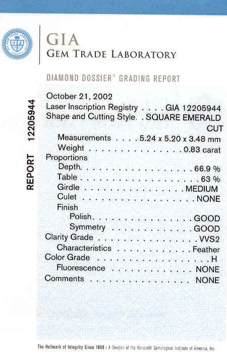 GIA Diamond Dossier Grading Report