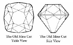 Old Mine Cut Diamond Shape