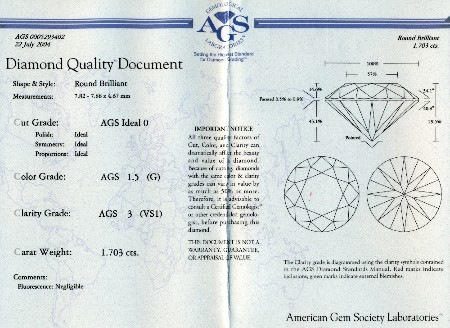 AGS Diamond Quality Document