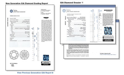 New generation GIA report