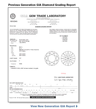 Gia certification diamond source of virginia as an example of what you can expect to see on the old format certificate the following sample gia certification is illustrated yelopaper Images
