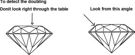 Moissanite Viewing Angle