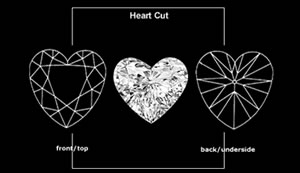 shape-heart-drawing