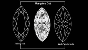 Marquise diamonds shape