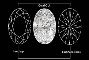 Oval diamonds shapes