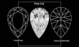 Pear shaped diamonds shape