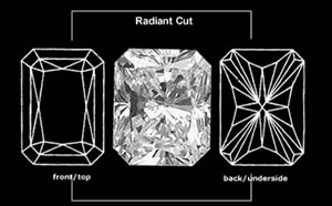 Radiant diamonds shape