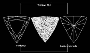 Trillion diamonds shape