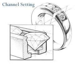 channel-setting-drawing