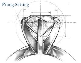 prong-setting-drawing