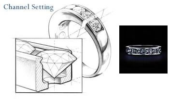 Channel set diamond rings